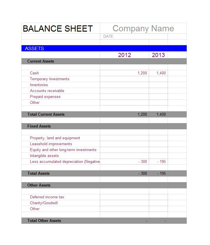 Free Balance Sheet Templates  Examples  Free Template Downloads