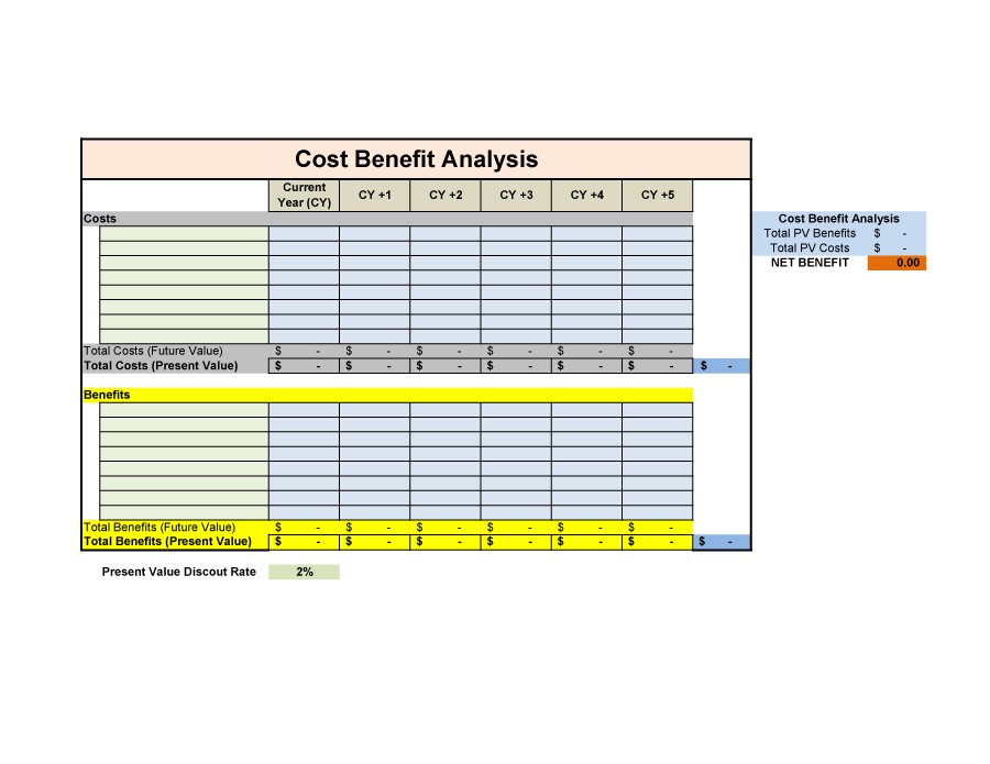 41 free cost benefit analysis templates examples free for Cost benefits analysis template