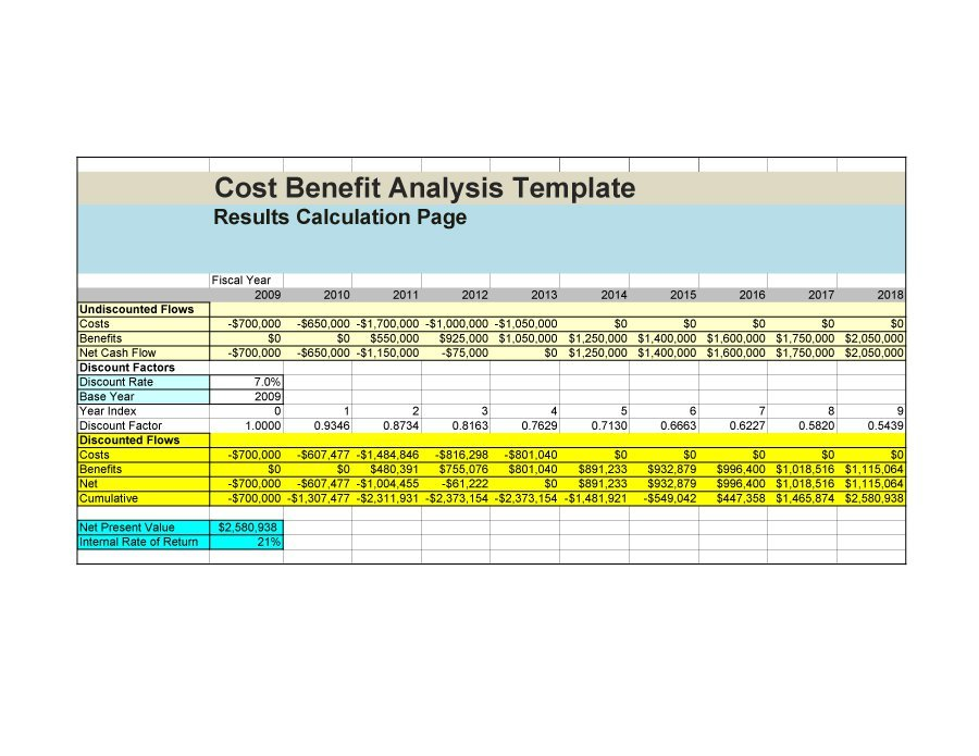 cost-benefit-analysis-template-34
