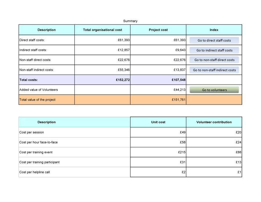 cost-benefit-analysis-template-44