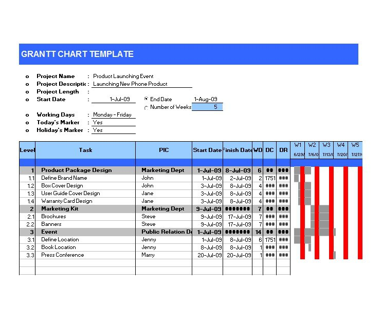 Free Gantt Chart Templates Excel Powerpoint Word  Free