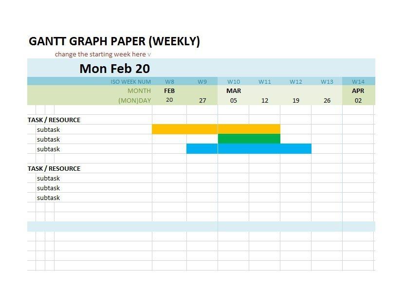 37 free gantt chart templates excel powerpoint word free