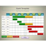 37 Free Gantt Chart Templates (Excel, PowerPoint, Word)