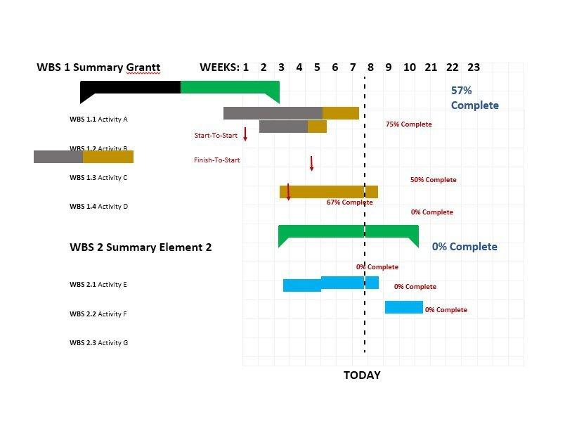 grantt-chart-template-35