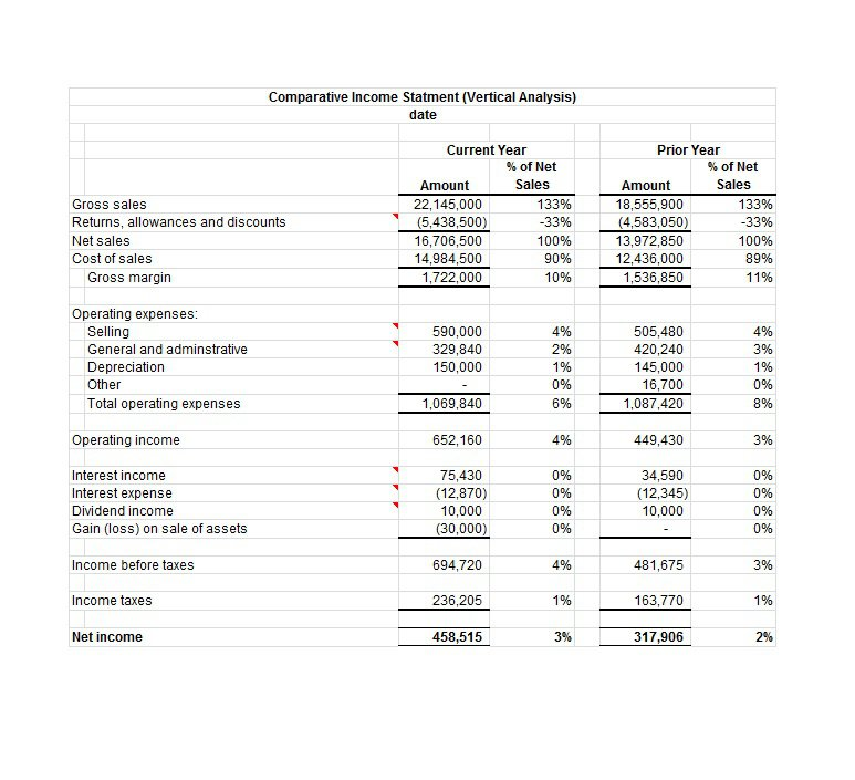 27 Free Income Statement Examples Amp Templates Single