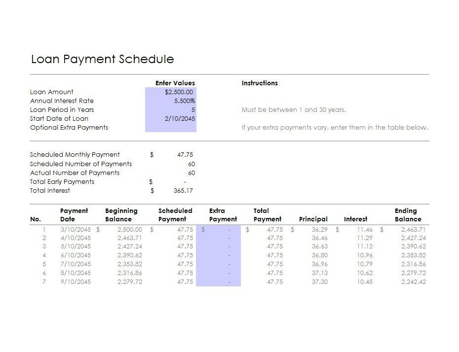 Excel Mortgage Template With Extra Payments