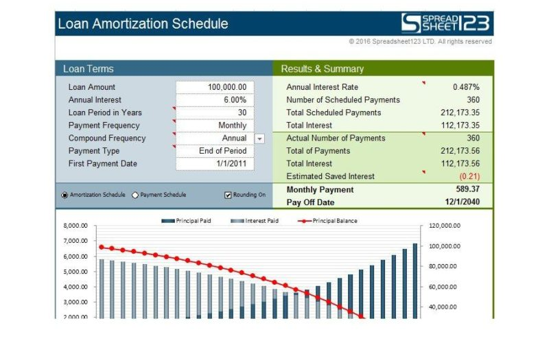 Worksheet Loan Amortization Worksheet excel loan amortization template auto calculator and math worksheet ms templates free downloads template