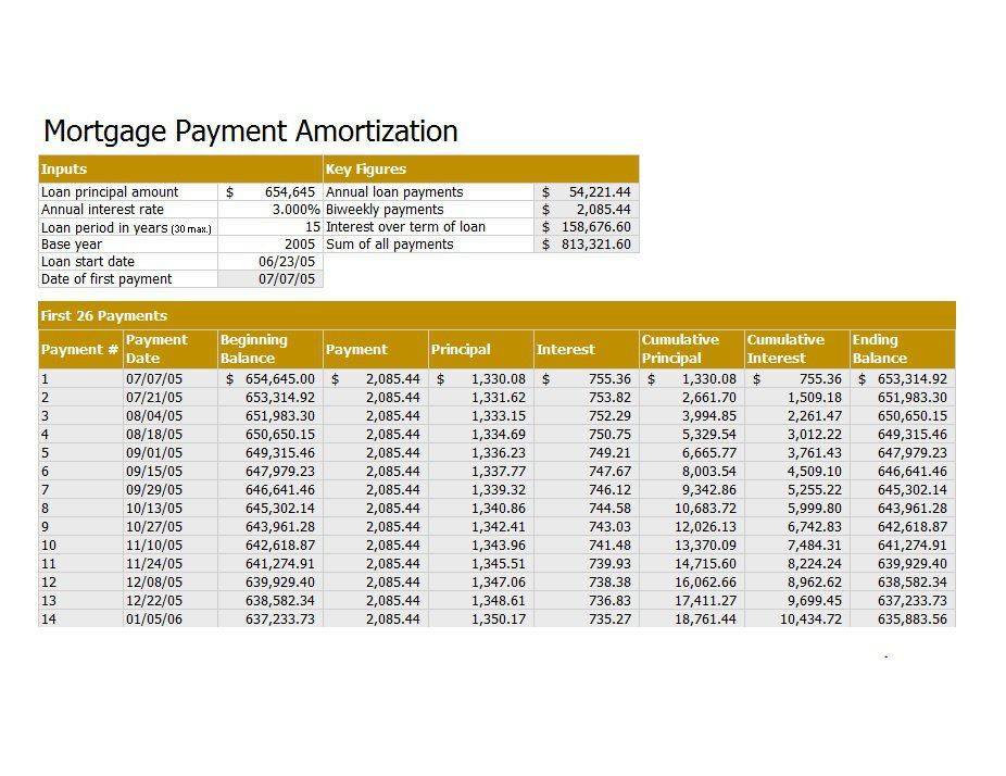 loan payment amortization schedule - Military.bralicious.co