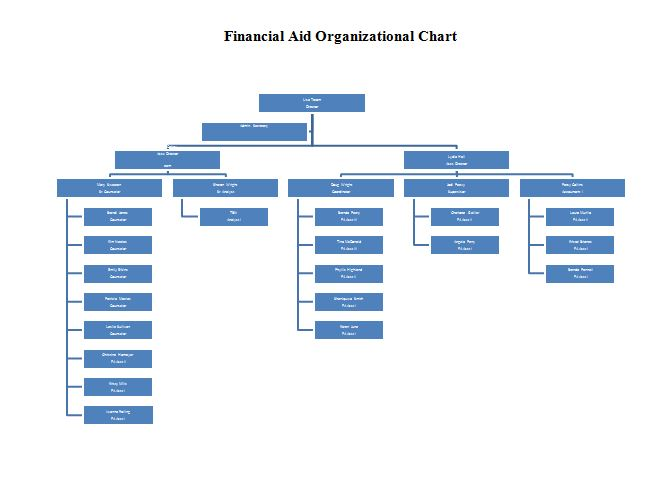 Free Organizational Chart Templates Word Excel Powerpoint
