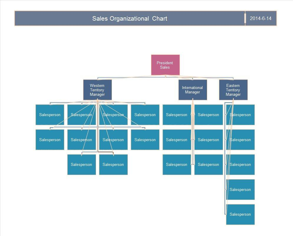 40 free organizational chart templates word excel for Organizational chart template doc