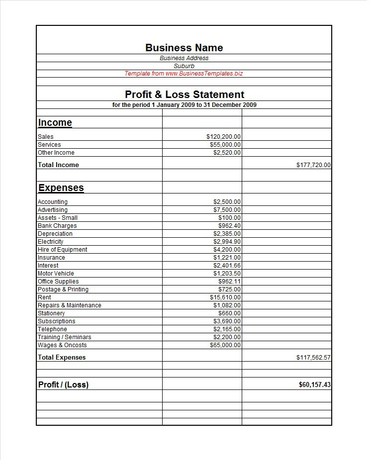 38 Free Profit And Loss Statement Templates & Forms – Free