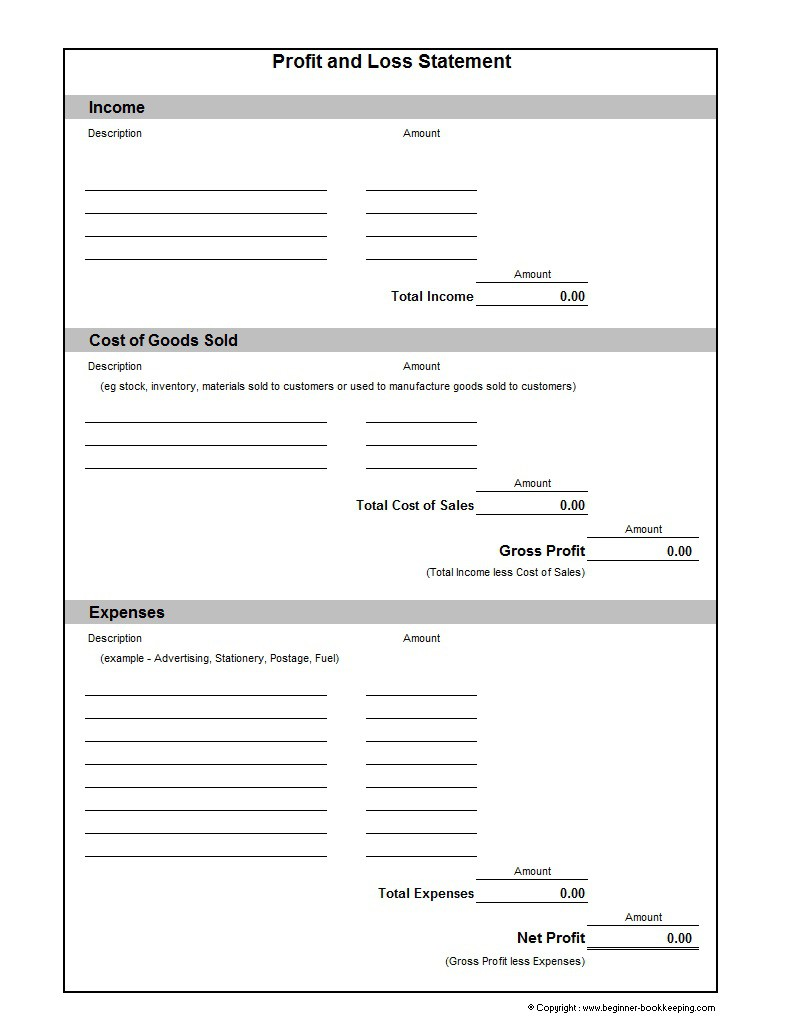 38 free profit and loss statement templates forms free for Profit and losses template