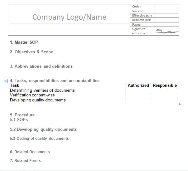 37 Best Free Standard Operating Procedure (Sop) Templates – Free