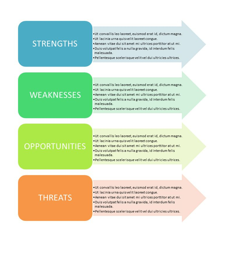 powerful swot analysis templates examples template  swot analysis template 08