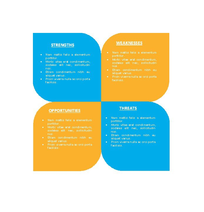 swot-analysis-template-14