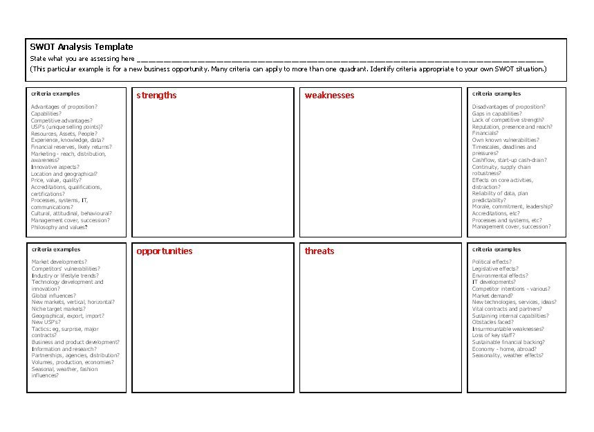Powerful Swot Analysis Templates  Examples  Free Template