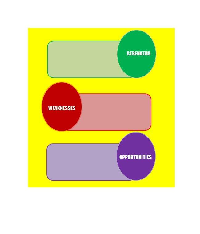swot-analysis-template-19