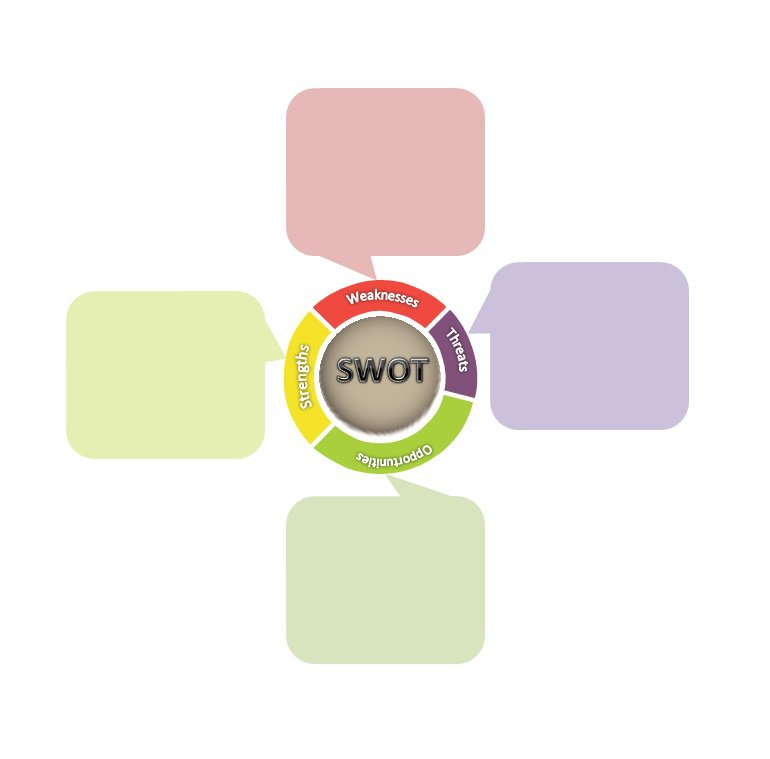 swot-analysis-template-22
