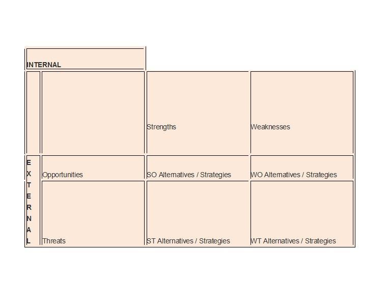 swot-analysis-template-34