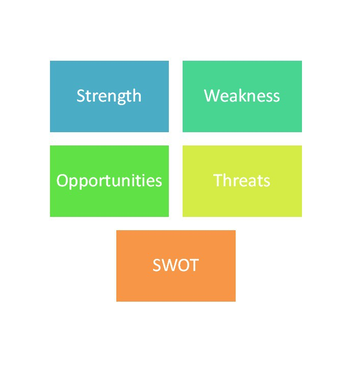 city link express swot analysis Writing a swot analysis is a great way of working out your businesses strengths and weaknesses read ansel's run down on how to do it.