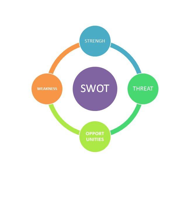 swot-analysis-template-38