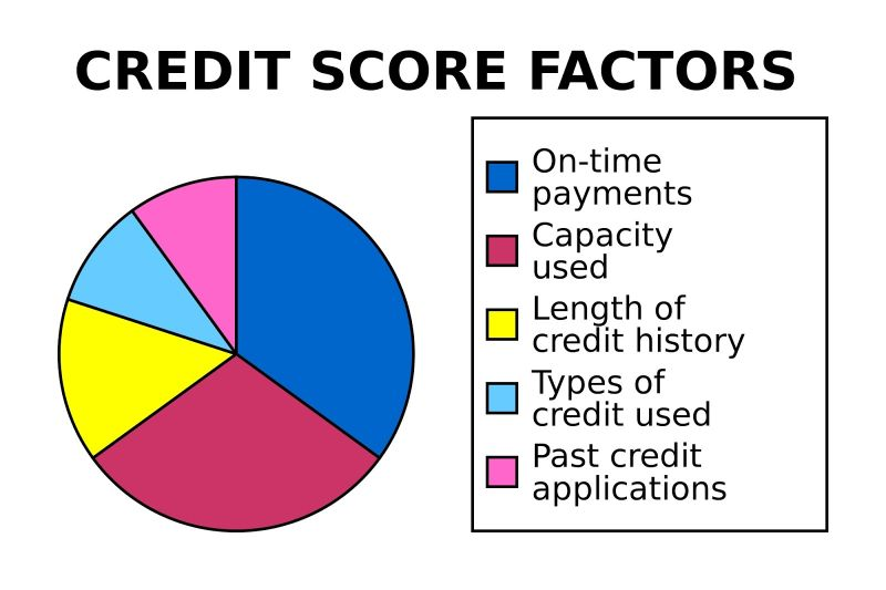 credit-score-chart-04-screenshot