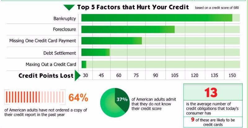 credit-score-chart-18-screenshot