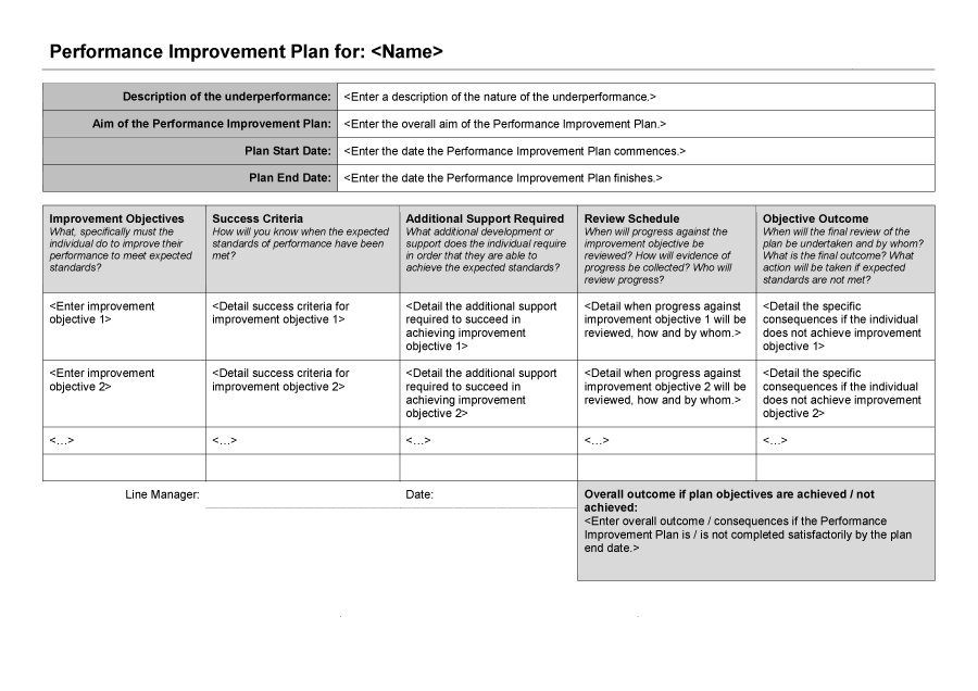 Elegant Performance Improvement Plan Template 01 Within Employee Performance Improvement Plan Template