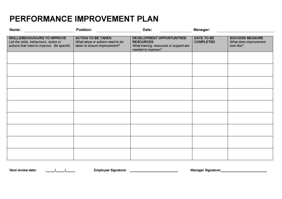 41 Free Performance Improvement Plan Templates & Examples – Free