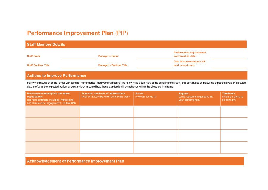 Free Performance Improvement Plan Templates  Examples  Free