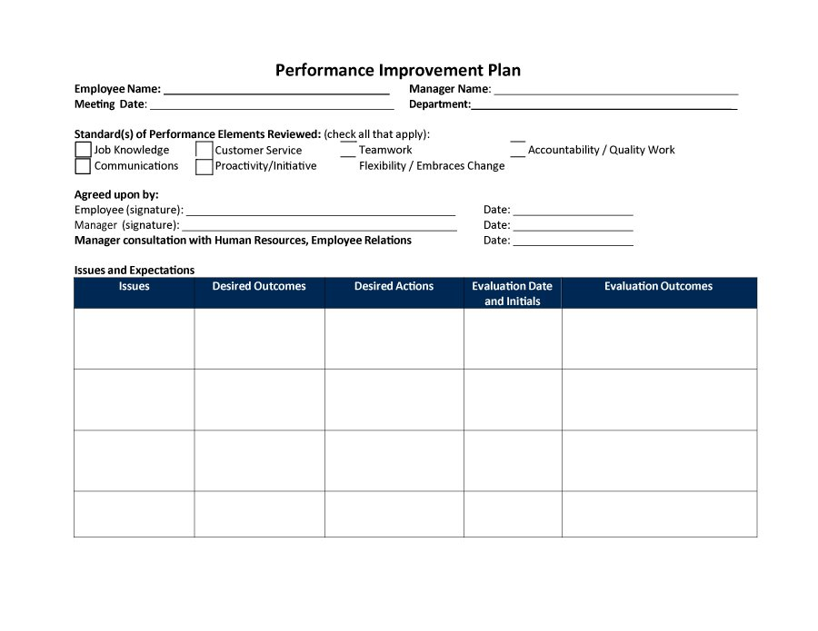 performance-improvement-plan-template-30
