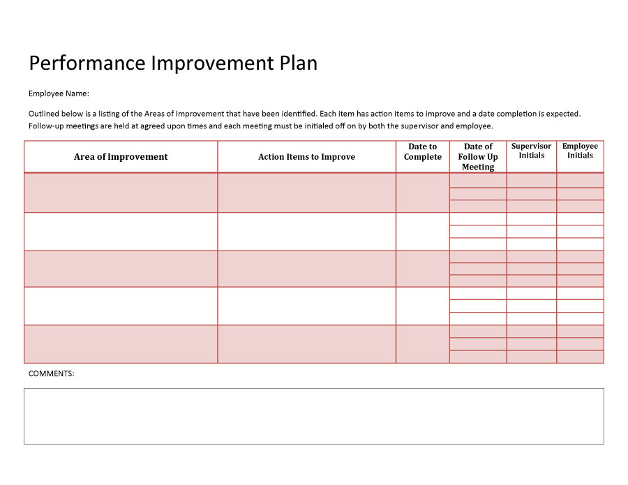 41 Free Performance Improvement Plan Templates Examples Free Template Downloads