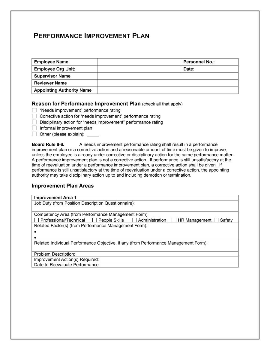 Performance Improvement Plan Template Performance Improvement – Template for Performance Improvement Plan