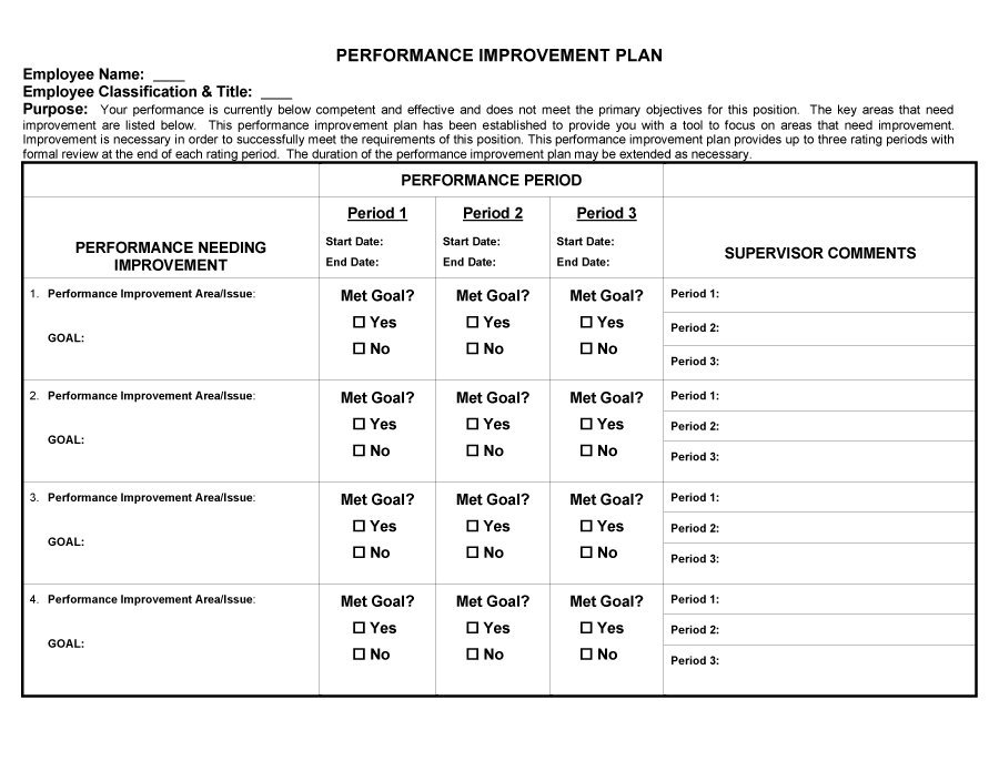 performance-improvement-plan-template-34