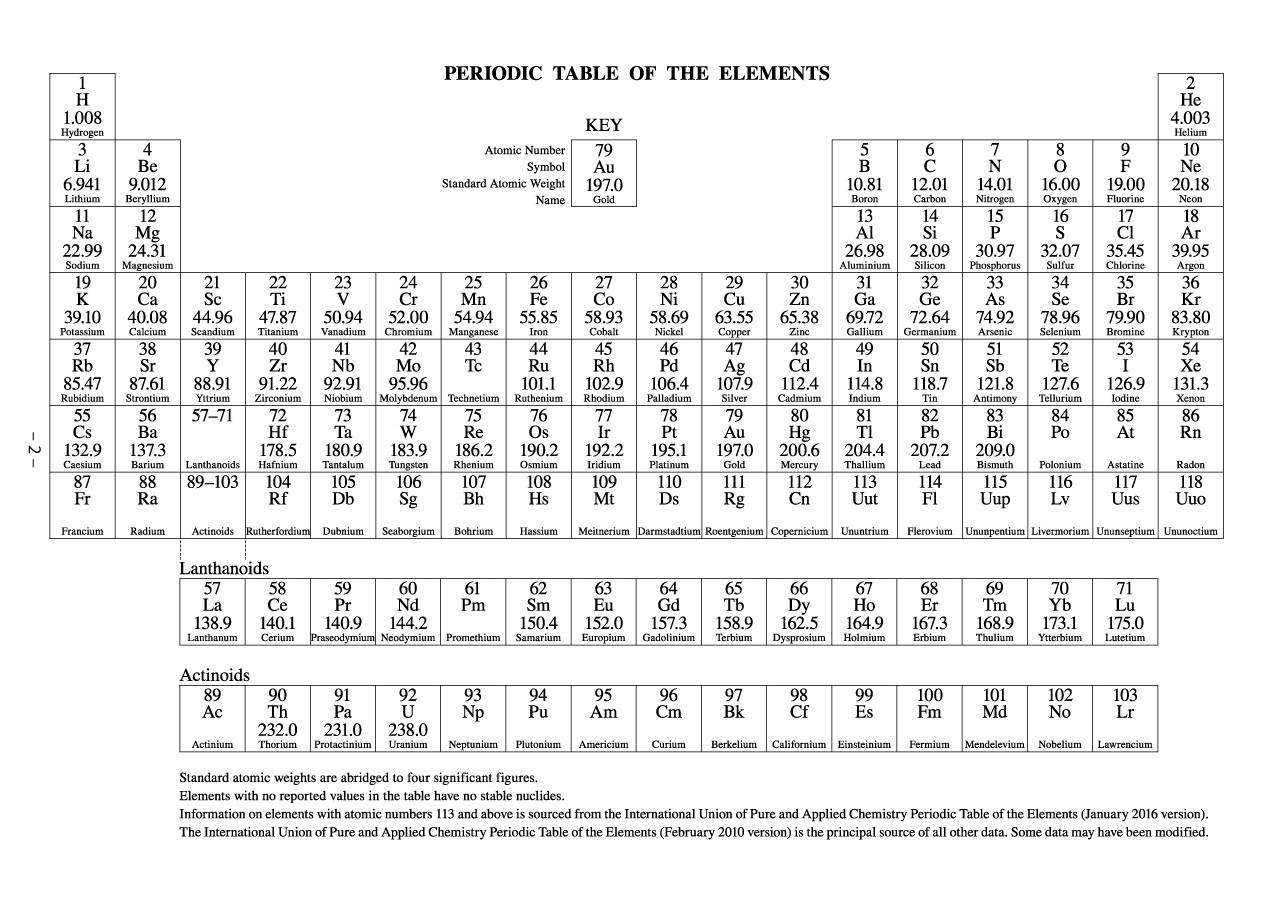 graphic about Printable Periodic Tabel referred to as 29 Absolutely free Printable Periodic Tables - No cost Template Downloads