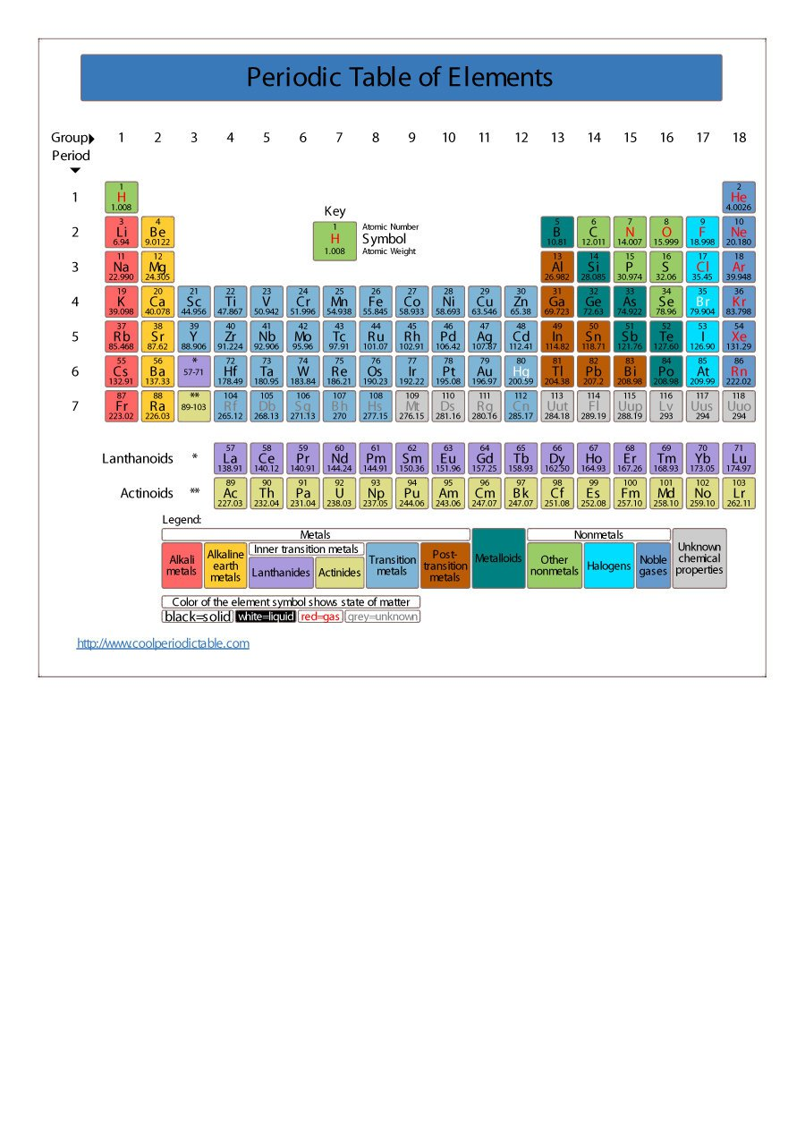 29 free printable periodic tables free template downloads printable periodic table 22 urtaz Images