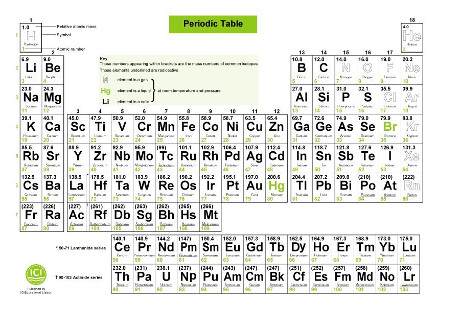 29 free printable periodic tables free template downloads printable periodic table 28 urtaz Images