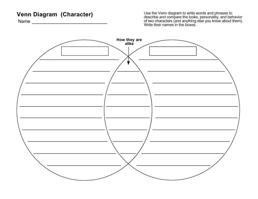 venn-diagram-template-04