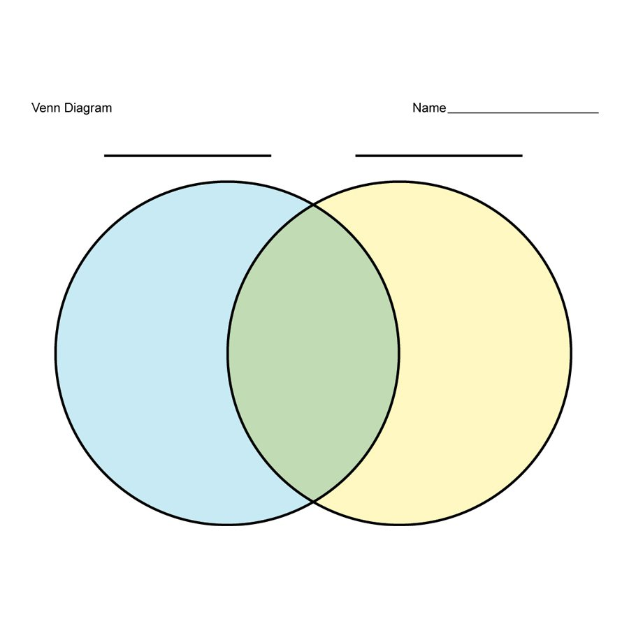 graphic relating to Printable Venn Diagrams With Lines referred to as 41 Absolutely free Venn Diagram Templates (Phrase, PDF) - Absolutely free Template