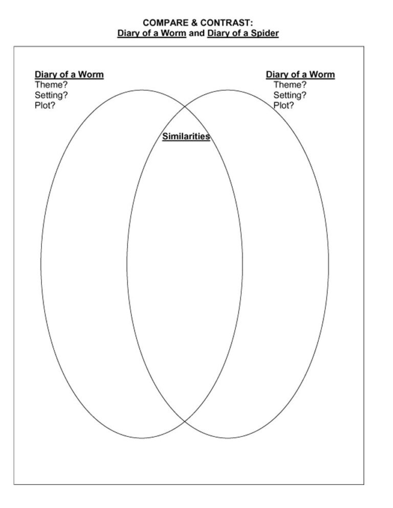 mth 156 week 3 venn diagram paper Fundamentals of mathematics math 1010 (formerly mth 1100) class hours: 30 credit hours: 30 laboratory hours: 00 date.
