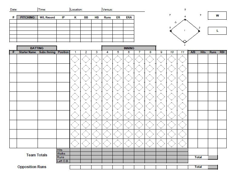 Printable Baseball Scoresheet  Scorecard Templates  Free