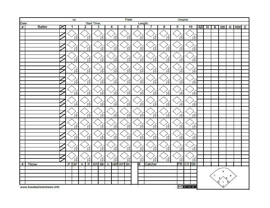 picture about Baseball Score Sheet Printable identified as 30+ Printable Baseball Scoresheet / Scorecard Templates