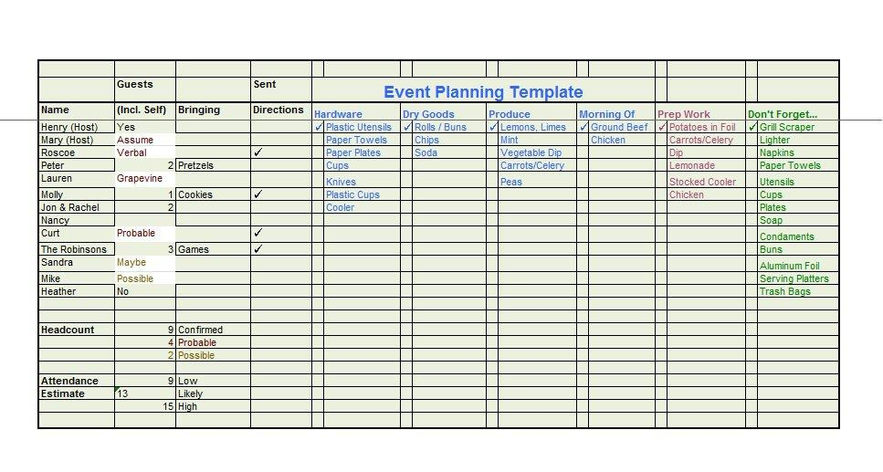 51 Free Printable To Do List Checklist Templates Excel Word – Checklist Sample in Word