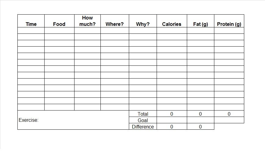 Simple Food Diary Templates  Food Log Examples  Free Template