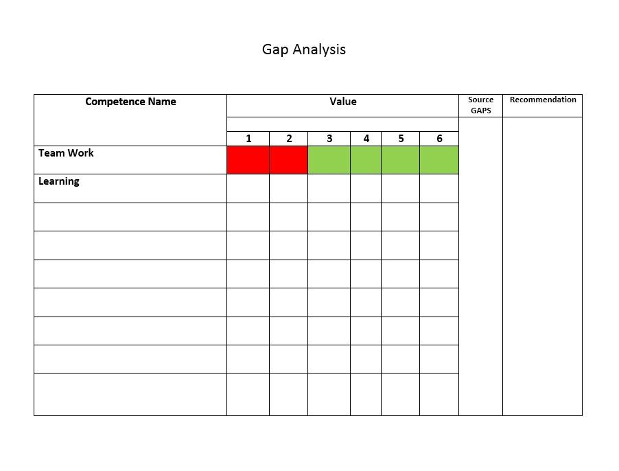 40 GAP Analysis Templates Examples Word Excel PDF Free Template Downloads