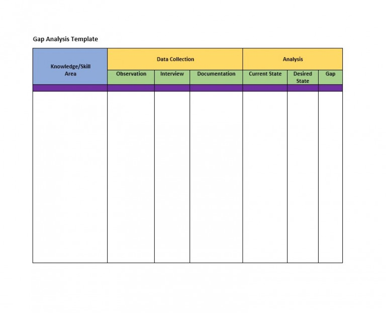 Gap analysis template gap analysis ppt template data gap for Personal gap analysis template