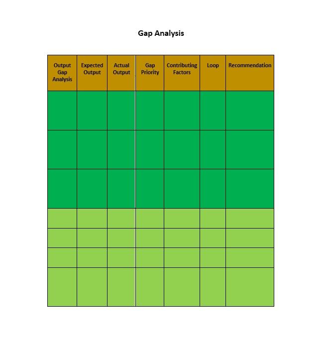 gap-analysis-template-15