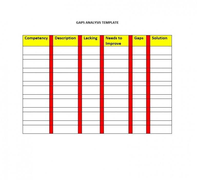 gap-analysis-template-18-768x702
