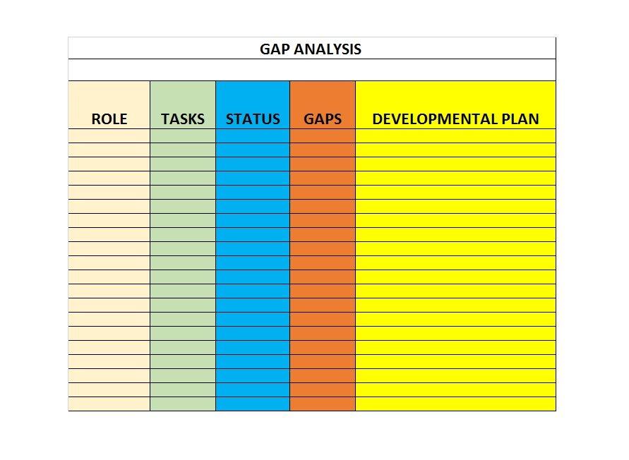 40 Gap Analysis Templates Examples Word Excel Pdf Free