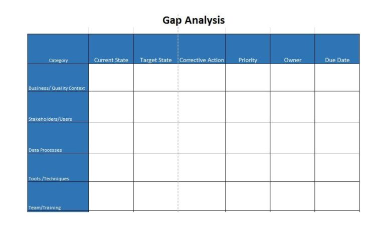 telstra gap analysis View megha gupta's profile on linkedin gap analysis and mapping repetitive issues in the business workflow talent acquisition specialist it & nbn at telstra.